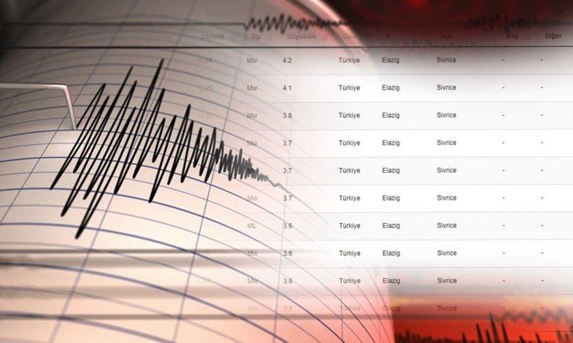 Bir haftada 1627 artçı deprem meydana geldi